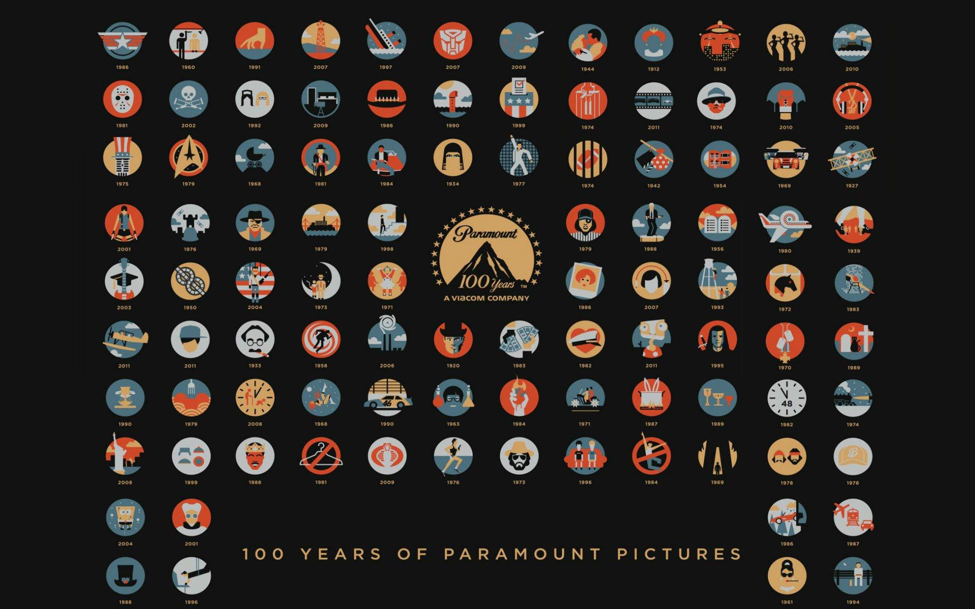 парамаунт пикчерз 100 лет фильмы кино Paramount Pictures 100